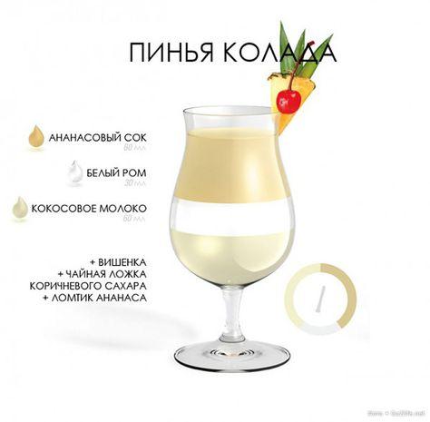 20 вкусных фото. Рецепты популярных коктейлей | Pina