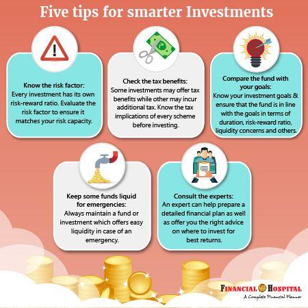 Make Better Smarter Investments Finances Business Smart