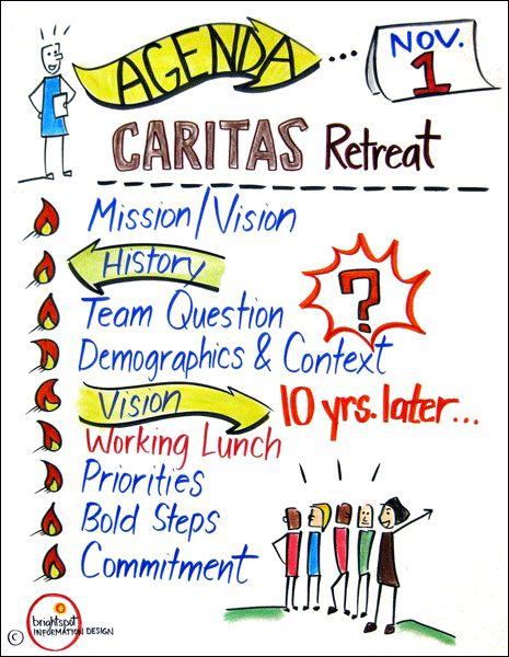 Retreat Agenda Template Google Search