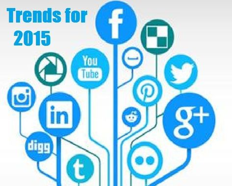 Digital Marketing Trends for 2015
