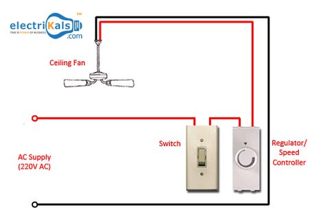 Ceiling fan wiring diagram electrikals pinterest ceiling ceiling fan wiring diagram electrikals pinterest ceiling fan and diagram mozeypictures Choice Image