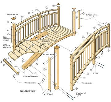 Woodwork Wooden Garden Bridge Plans PDF Plans Garden Pinterest