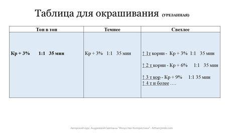 Решение задач полная версия теория вероятности дисперсия задачи с решением