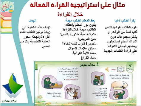 استراتيجية القراءة الفعالة واستراتيجة Sq3r ضمن استراتيجيات التعلم النشط Effective Reading Method Active Learning Strategies Learning Strategies Learning Arabic