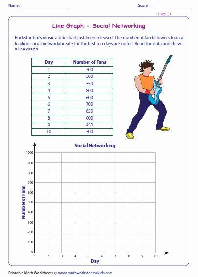 Interpreting Graphs Worksheet High School Awesome Line Graph Worksheets Line Graph Worksheets Line Graphs Graphing Worksheets Making line graphs worksheets