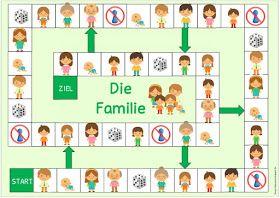 Ideenreise Spielfelder Fur Daz Englischunterricht Grundschule