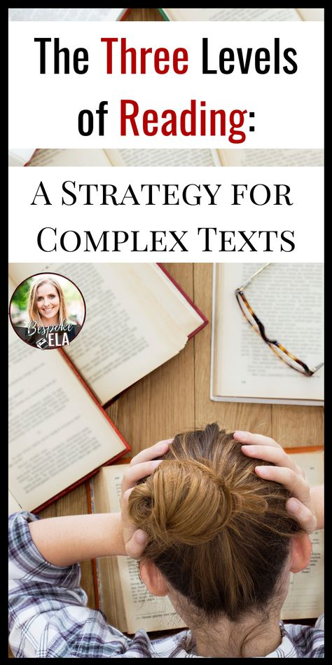 The Three Levels of Reading:  A Strategy for Complex Texts — Bespoke ELA