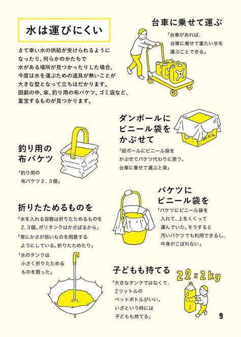 Illustration おしゃれまとめの人気アイデア Pinterest Ling Yu 礼儀作法 災害準備 サバイバル