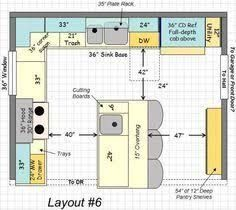 Image Result For Plano Cocina Isla Central Kitchen Layout Plans