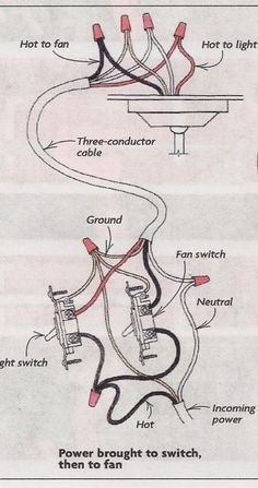 Wiring diagrams for lights with fans and one switch read the how to wire a fanlight switch cheapraybanclubmaster Images