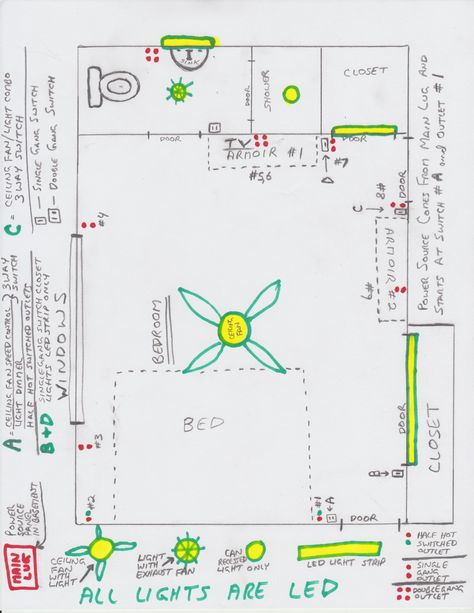 Sony Cdx Gt250mp Wiring Diagram