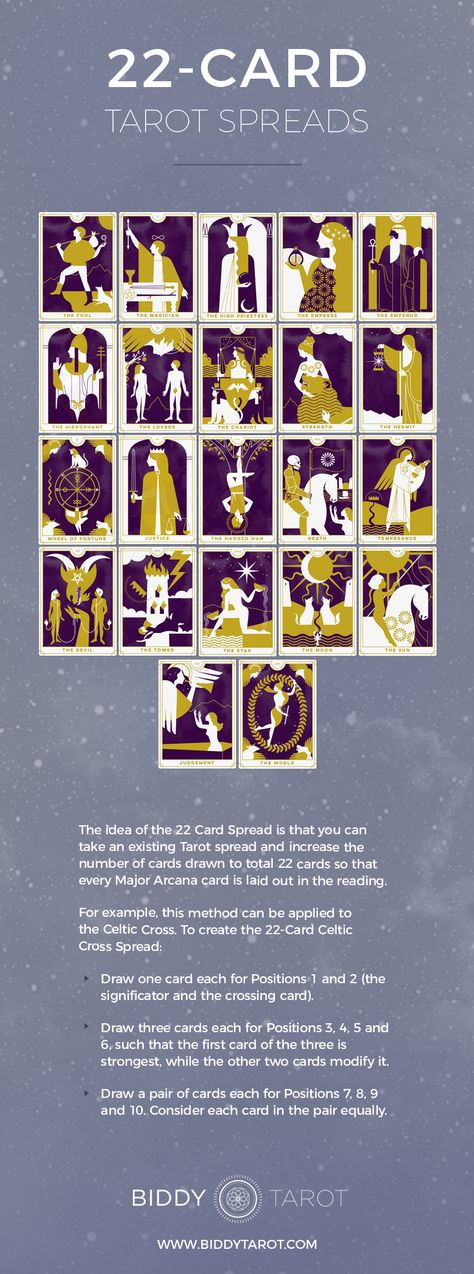 Go deeper with any Tarot spread by using the Major Arcana | Give this spread a try now! | Biddy Tarot | #tarot #tarotspread #majorarcana #biddytarot #everydaytarot #mastertarot #celticcross #tarotblog