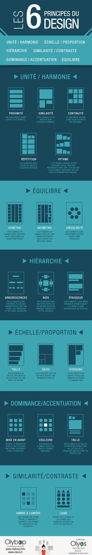 Infographie : Les 6 principes du design (Version Française)