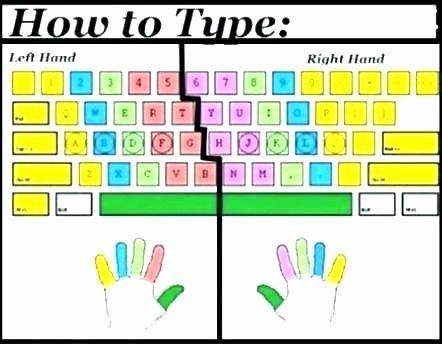 Printable Keyboarding Worksheets New Printable Puter Keyboard Diagram Vmglobal Typing Lessons How To Type Typing Skills Free printable keyboarding worksheets