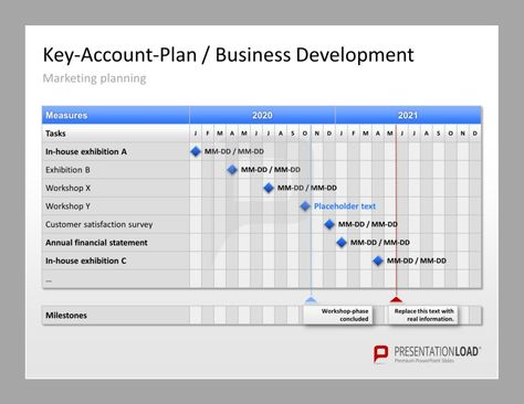 KeyAccount Management Powerpoint KeyAccountPlan  Business