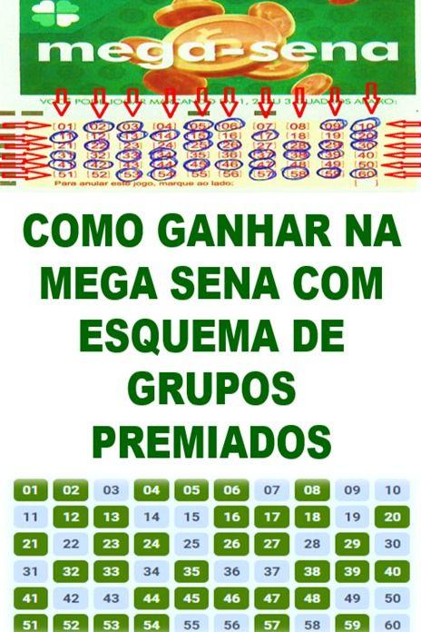 Como Ganhar Na Mega Sena Combinacoes Premiadas Mega Sena Resultado Da Mega Sena Numeros Da Mega Sena