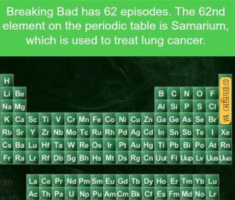 geek periodic table funny memes web comics pinterest funny memes and memes - Tabla Periodica Breaking Bad