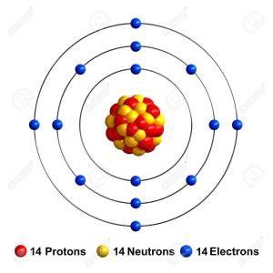 Pin By Kiki On Atom Atom Diagram Atom Model Atom Model Project