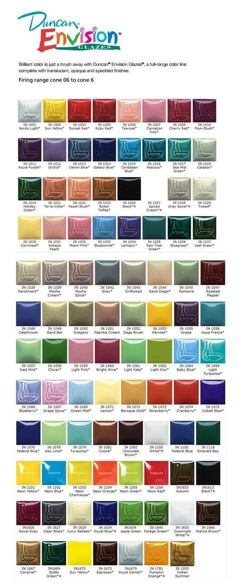 Concepts Underglazes Tile Chart Paint Your Own Pottery Concept Chart