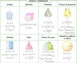 Figuras 3d Area Y Volumen Y Formulas Buscar Con Google Con