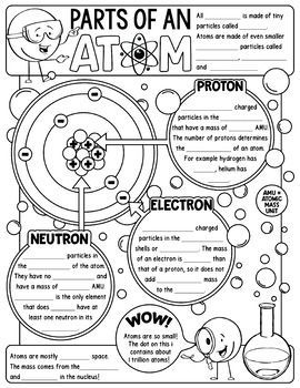 Atoms And Elements Doodle Note Science Doodle Notes Science