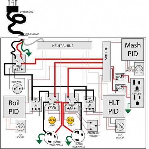 picture of wiring homebrewingsetup  home brewing home