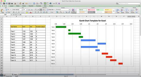 Gantt Chart Template Gantt Chart Excel Templates