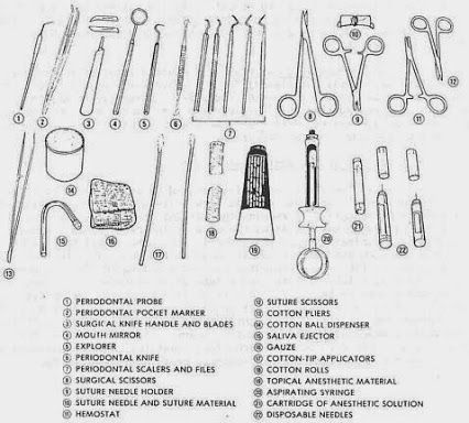 dental assisting instruments Dental dental assistant education... this is a great tool to have in ...