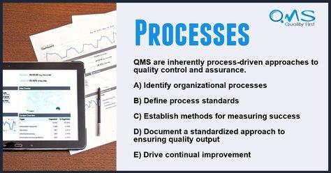 QMS Processes