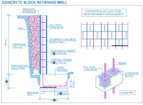 Concrete Block Wall Retaining Detail Drainage Strip Footing Bloc De Beton Mur Sout Concrete Block Retaining Wall Concrete Block Walls Building A Retaining Wall