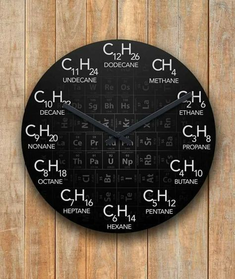 246 best Química images on Pinterest Physical science, Science and - best of tabla periodica nombres familias