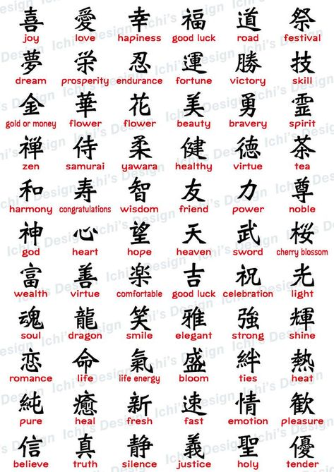 Meaningful Tattoos Ideas – tattoo ideas – Chinese symbols regardless of being mainstream, i want a chinese … Chinese Symbol Tattoos, Japanese Tattoo Symbols, Japanese Symbol, Japanese Kanji, Chinese Symbols, Japanese Words, Chinese Letter Tattoos, Chinese Writing Tattoos, Chinese Words