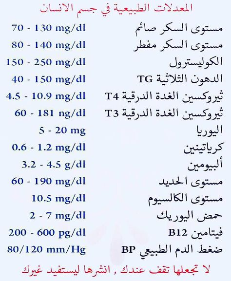 Pin By Abdelwaheb Hammami On علاج Health Fitness Nutrition Infographic Health Health Info