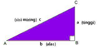 Pitagoras Rumus Pitagoras Teorema Pythagoras Soal Dan Jawaban Teorema Pythagoras Matematika Belajar