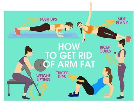 How to reduce arm fat quickly?