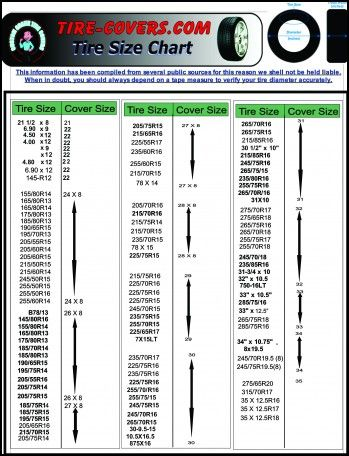 Tire Sizes for Cars Wheels - Tires Gallery Pinterest Tired - tire conversion chart