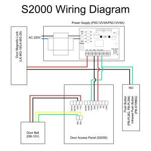Control Wiring New Basic Hvac Control Wiring Schema Wiring Diagram -  Thebrontes.co Unique Control Wiri… in 2020 | Access control system, Access  control, Home theater wiringPinterest