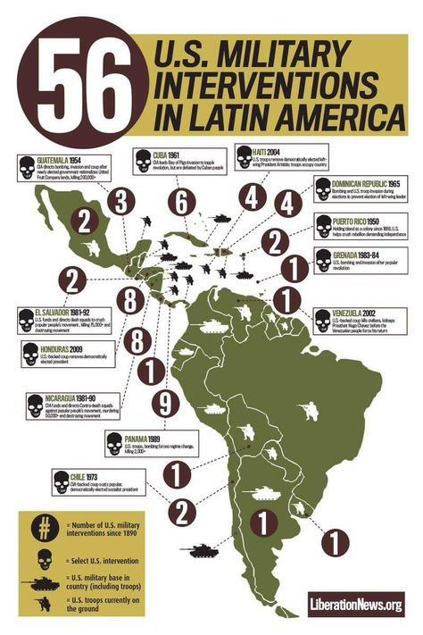 Image result for us military interventions in latin america
