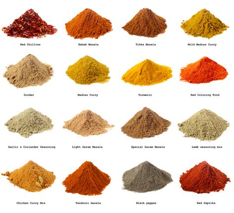 Indian Spice Chart