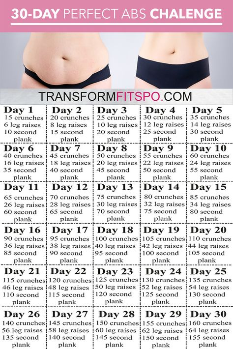 Gym Workout Tips, At Home Workout Plan, Easy Workouts, Workout Videos, Workout Plans, 30 Day Workouts, Monthly Workouts, Insanity Workout, Butt Workouts