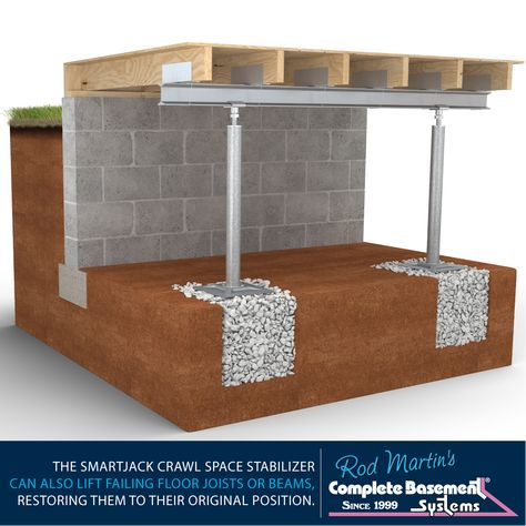 Sagging floors? It could be the support columns in your crawl space. Our SmartJack Crawl Space Stabilization system not only supports sagging beams and joists, it can lift them to their original position! #CrawlSpaceRepair #FeatureFriday #HomeImprovement