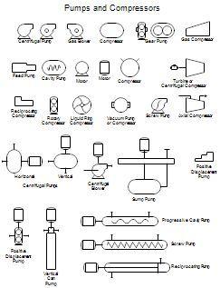process flow diagram autocad pumps and compressors  with images  process flow diagram  process flow diagram
