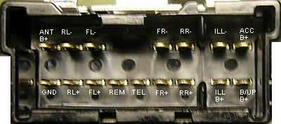 HYUNDAI Car Radio Stereo Audio Wiring Diagram Autoradio connector wire  installation schematic schema esquema de conexiones stecker… | Hyundai cars,  Elantra, Hyundai | Hyundai Car Radio Stereo Audio Wiring Diagram Autoradio Connector |  | Pinterest