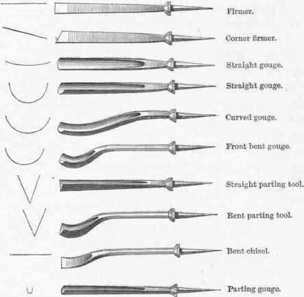 clay carving tools names. ancient wood carving tools should an individual want to learn working methods, look at http://www.woodesigner.net | multitool pinterest carving, clay names l