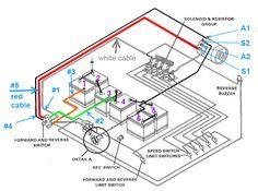 Club Car Battery Wiring Diagram 36 Volt | Club car golf cart, Golf cart  motor, Golf cart parts | 1981 Club Car Electric Wire Diagram |  | Pinterest