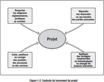 A Guide To The Project Management Body Of Knowledge Pmbok R