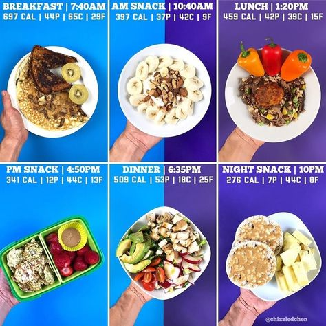 high carb low fat foods refeed