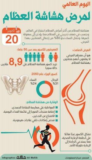 20 أكتوبر اليوم العالمي لمرض هشاشة العظام انفوجرافيك صحيفة مكة Health Education Beauty Skin Care Routine Health Design