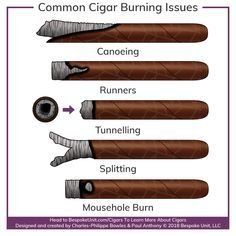 How To Properly Light A Cigar: Best Techniques For An Even Burn - Different Cigar Burning Issues: Canoeing Splitting Runners & Tunnelling The Effective Pictures We O - Top Cigars, Cigars And Whiskey, Pipes And Cigars, Cuban Cigars, Scotch Whiskey, Abercrombie Men, Cigar Holder, Cigar Art, Cigar Smoking