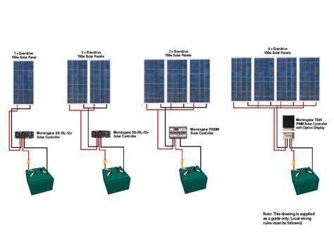 Bp Solar Panels Wiring Diagram Solar Panel Diagrams To Print Hq Printable Diagram Used Solar Panels Solar Panel Installation Solar Panels
